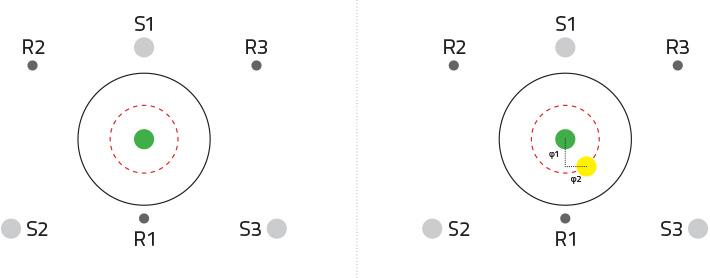 Rektyfikacja libelli pudełkowej w niwelatorze optycznym