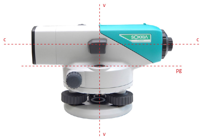 Warunki geometryczne niwelatora optycznego