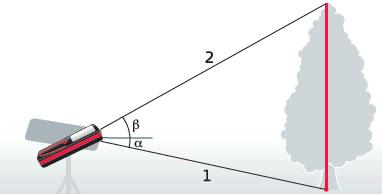 Pomiar śledzący niedostępnej wysokości za pomocą dalmierza z pochyłomierzem
