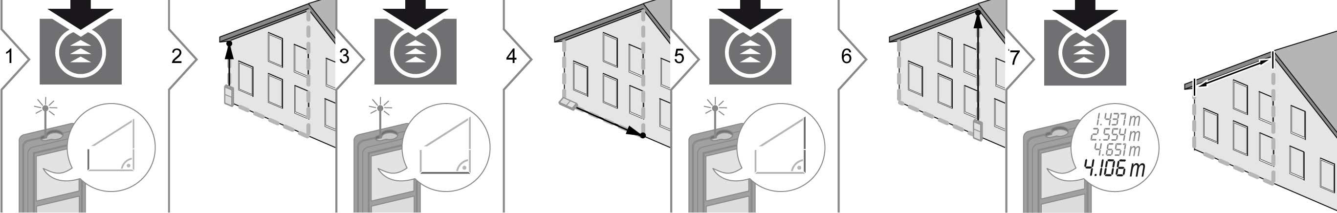 Funkcja trapezowa w dalmierzach elektronicznych