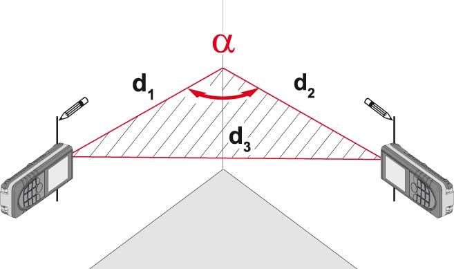 Funkcja trójkątowania do pomiaru dalmierzem i obliczania powierzchni o nieregularnych kształtach