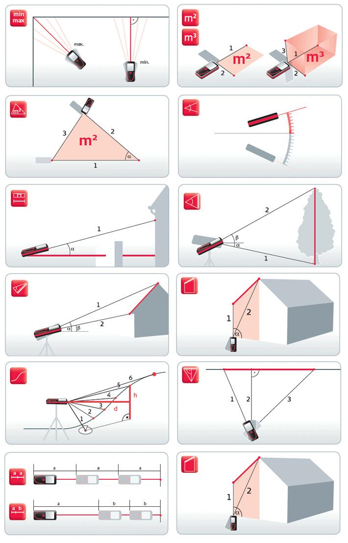 Dalmierz laserowy Disto D510