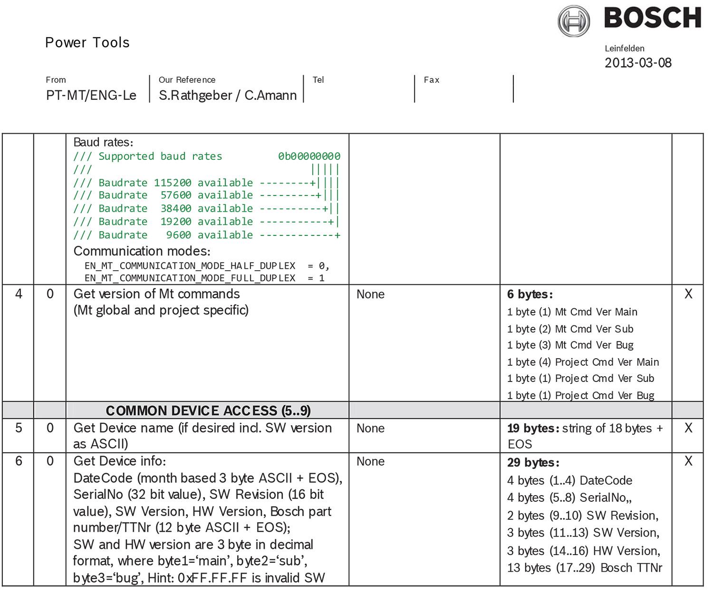 Fragment protokołu komunikacyjnego Bosch Bluetooth