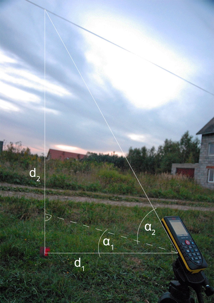 Pomiar pośredni wysokości za pomocą dalmierza laserowego