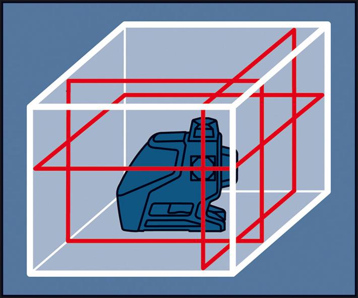 Możliwości pomiarowe lasera płaszczyznowego Bosch GLL 3-80
