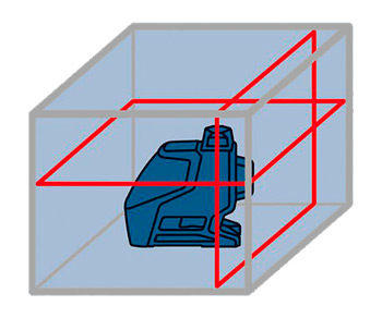 Laser płaszczyznowy Bosch GLL 3-80