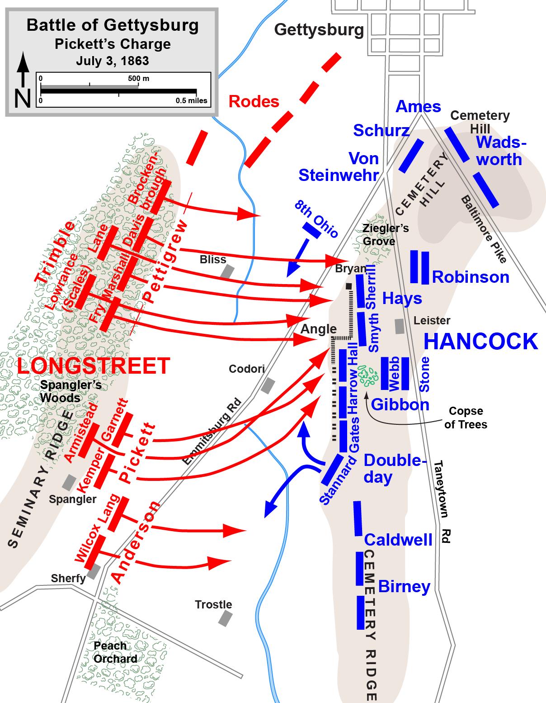 Gettysburg – sytuacja z 3 lipca 1863 r. podczas szarży Picketta, na czerwono Konfederaci, na niebiesko – wojska Północy
