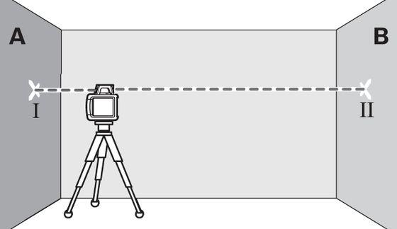 Kalibracja niwelatora laserowego