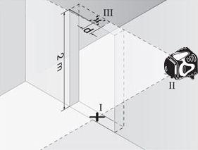 Kalibracja lasera budowlanego
