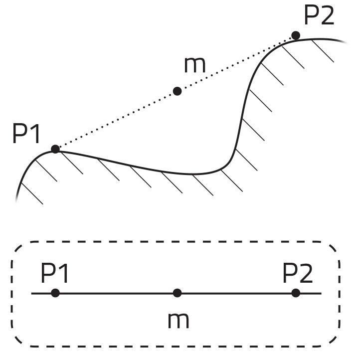 Ustawianie spadków w niwelatorze laserowym