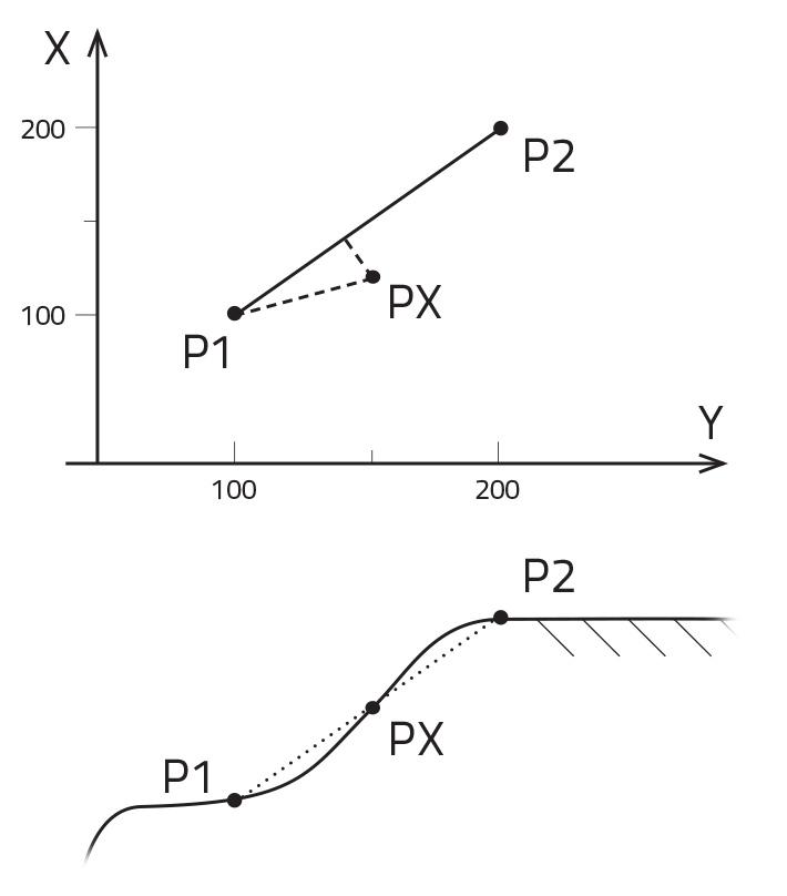 Ustawianie spadków w laserze rotacyjnym