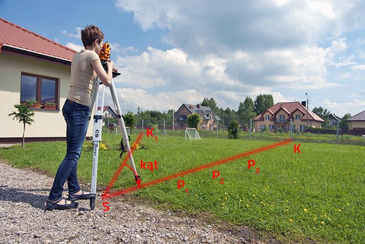 Pomiar teodolitem optycznym