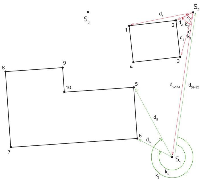 Niwelacja metodą punktów rozproszonych